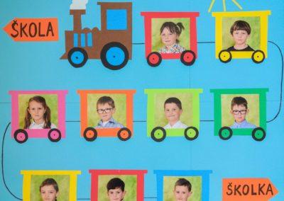 Školkové tablo – vydáváme se na cestu