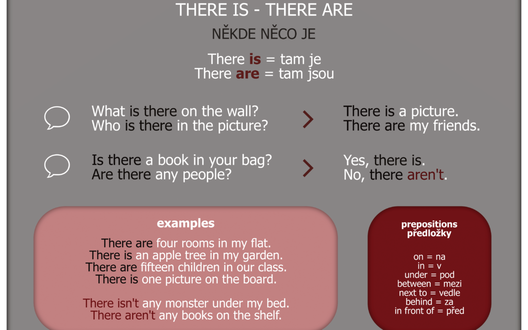 GRAMMAR: THERE IS/THERE ARE