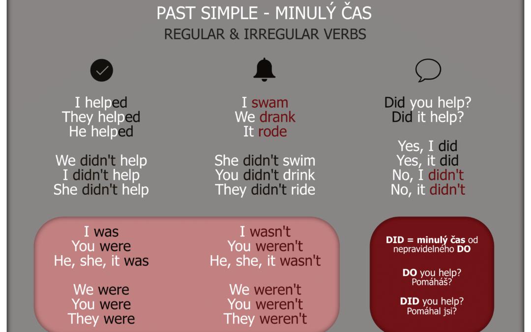 GRAMMAR: PAST SIMPLE